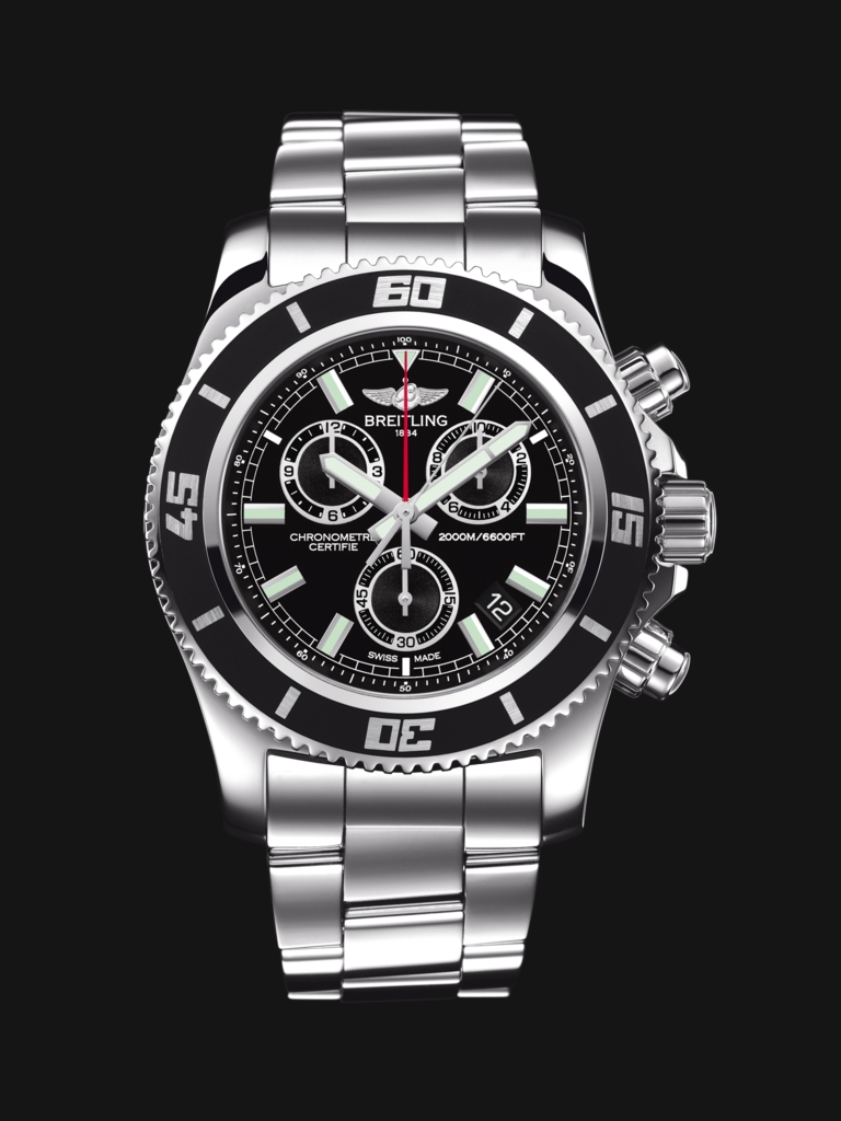 What Is The Best Site To Buy Replica Watches